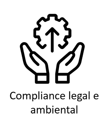 Compliance Legal e Ambiental