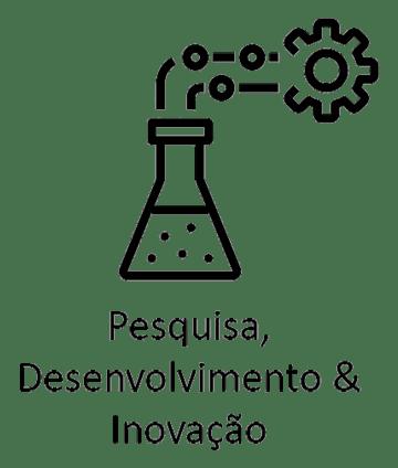 Pesquisa, Desenvolvimento & Inovação